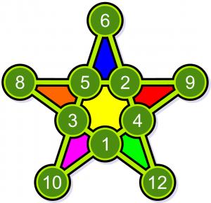 MagicPentagram