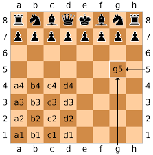 ChessLabels