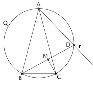 Isocircules