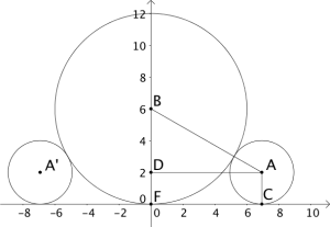 SnugCircle