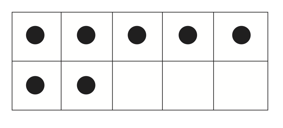 Seven dots on a Ten Frame.