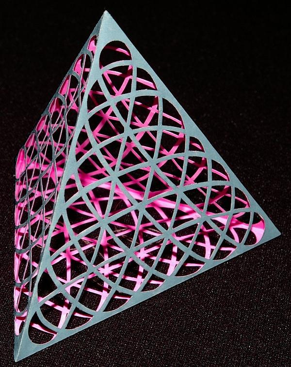 Ulrich Tetrahedron