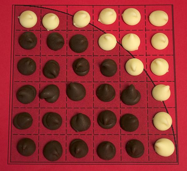 Math Monday – Candy Pi Calculator – National Museum of Mathematics